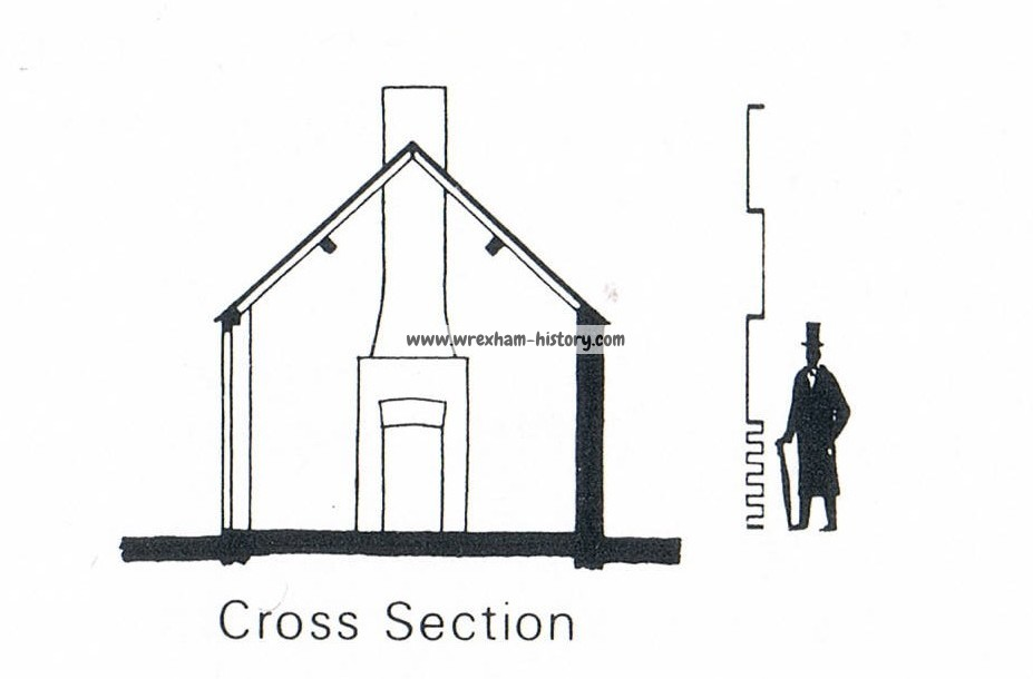 bunkers-hill-bersham-cross-section