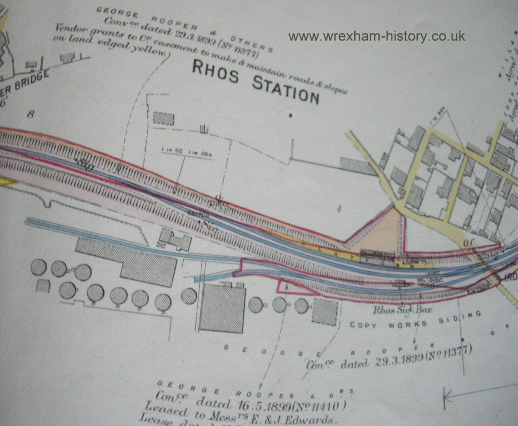 Rhos Station map 1860s