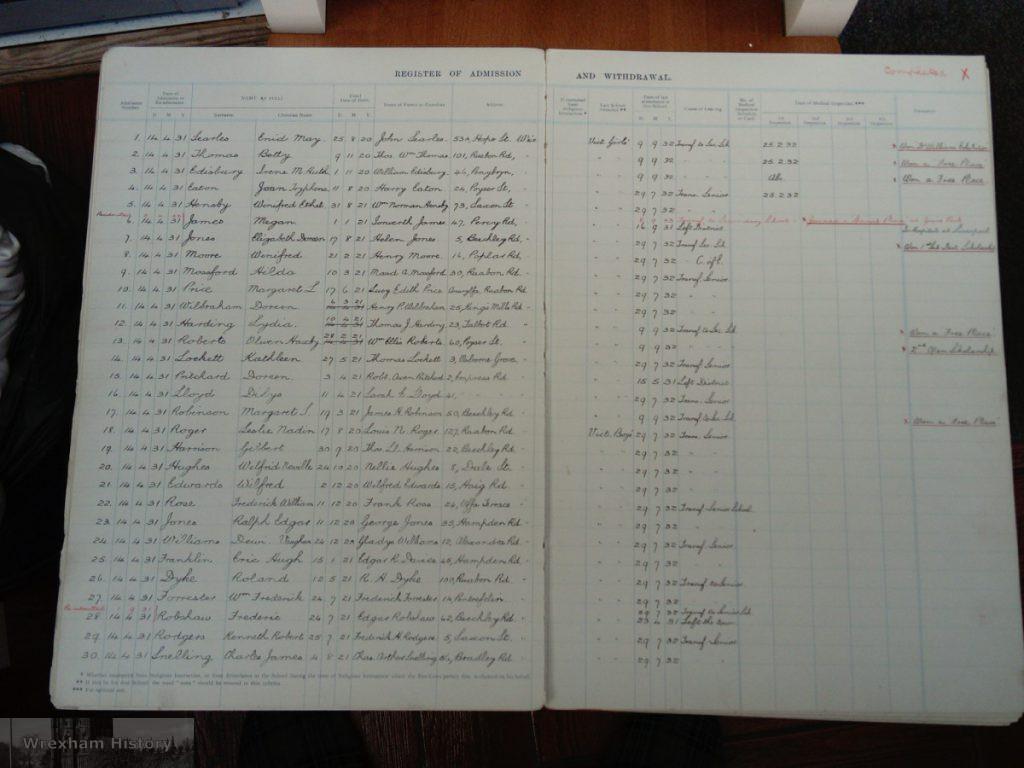 Victoria School Admission Records